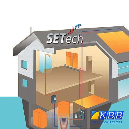 Геліосистема для гарячого водопостачання та підтримки опалення Duo